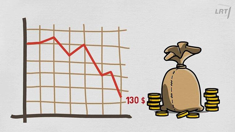Kriptovaliutos – ar verta investuoti? - Taupymas ir investavimas