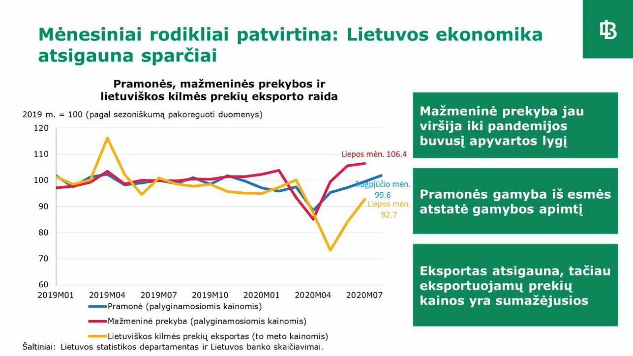 prekybos ekonominiai rodikliai